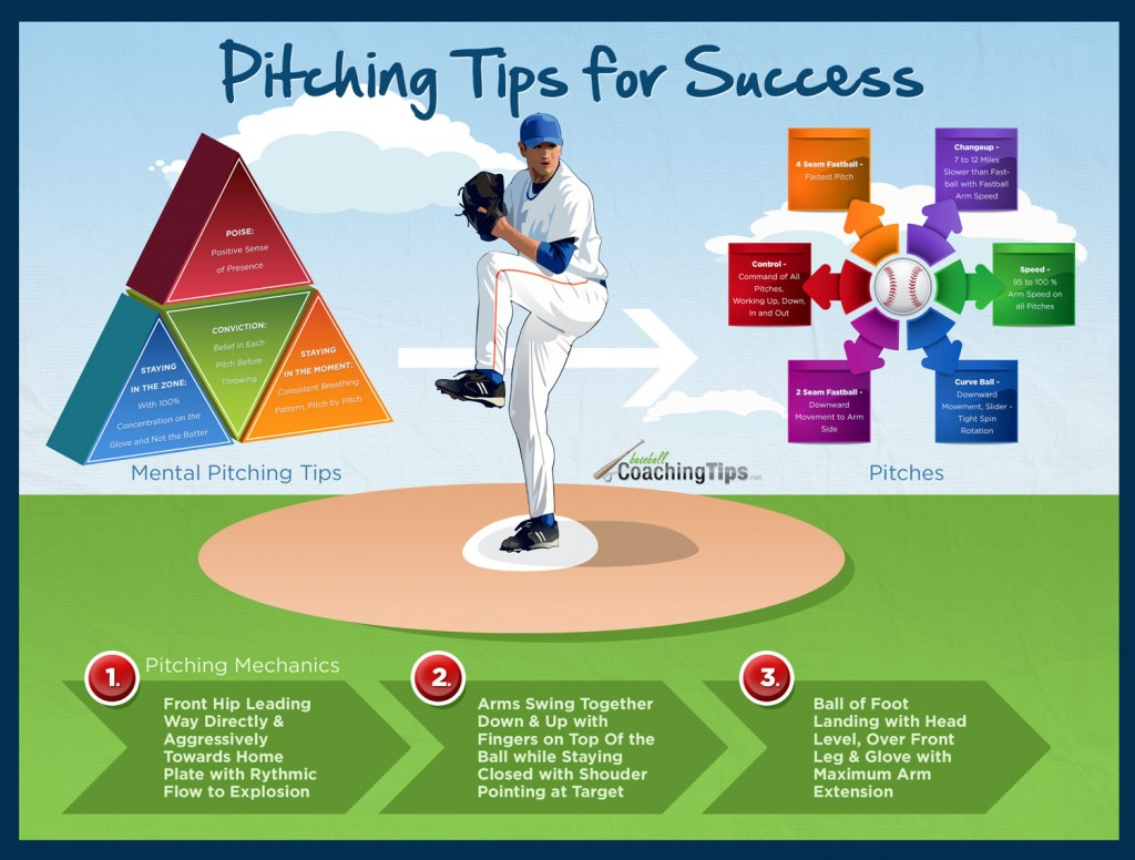 Pitching tips for success infographic